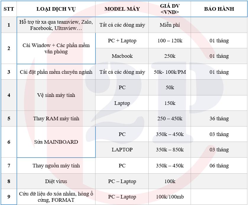 Bảng giá sửa máy tính Đê La Thành